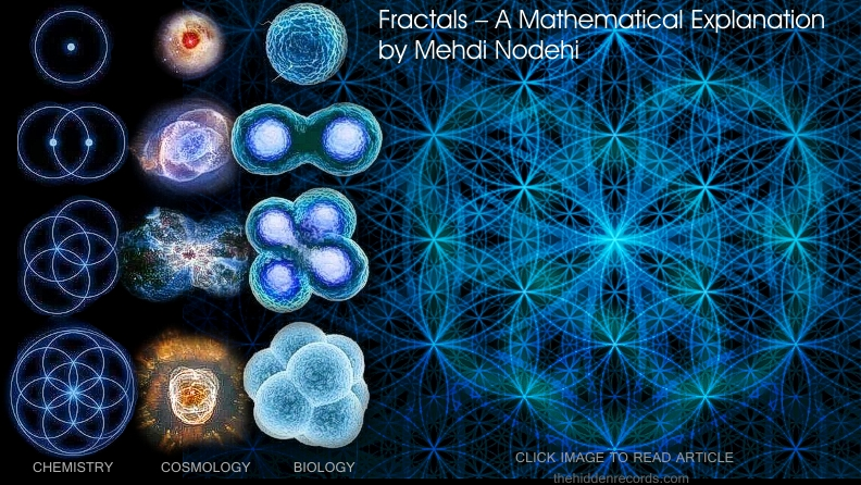 FRACTALS - A MATHEMATHICAL EXPLANATION